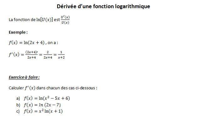 Exercices De Derivee Des Fonctions Logarithmique Afric Evolution