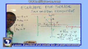 Equilibre dun solide sur un plan horizontal