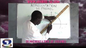 La representation de fresnel