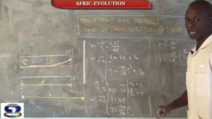 Mouvement d'une particule dans un champs partie iii